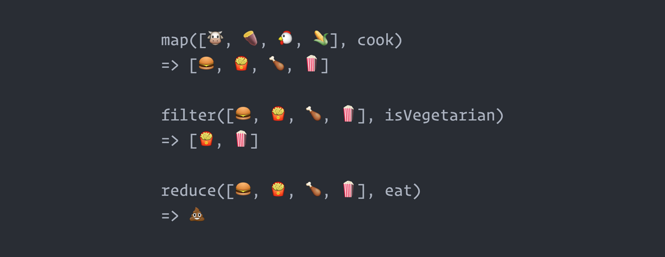 JavaScript Patterns — Wrangling arrays like a boss, with Array#reduce 👊
