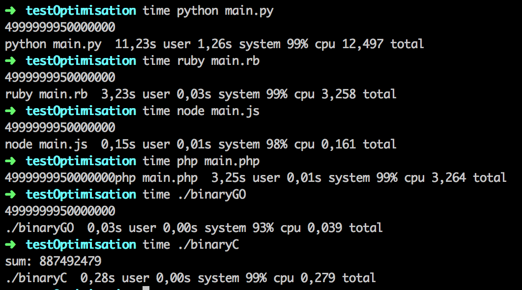 Comparison: Node js, PHP, C, Go, Python and Ruby - Hashnode