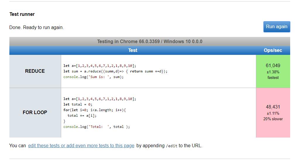 Fastest code in javascript  - Hashnode