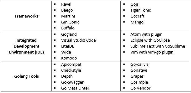 Frameworks, IDEs and Tools for Golang.JPG