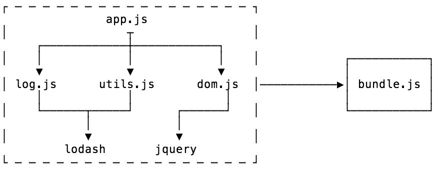 modulebudler.png