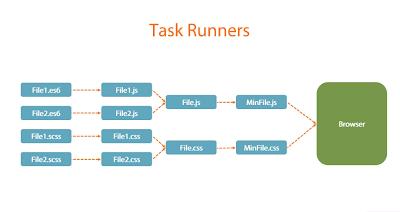 taskrunner.PNG