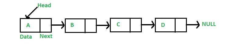 single linked list.png