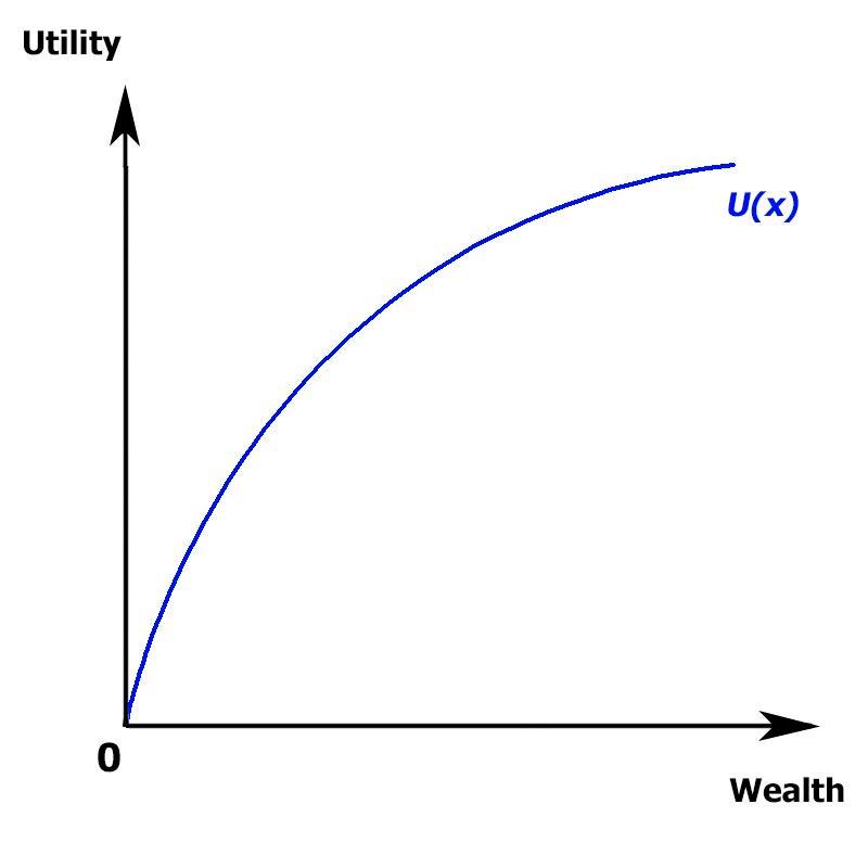 utility-function.jpg