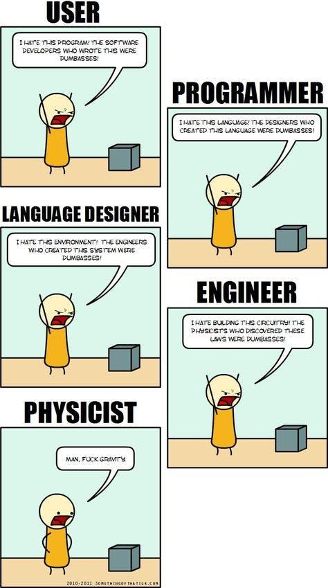 7e026ff0a632a0a92cb8cb3961e521cf--computer-engineering-computer-science.jpg