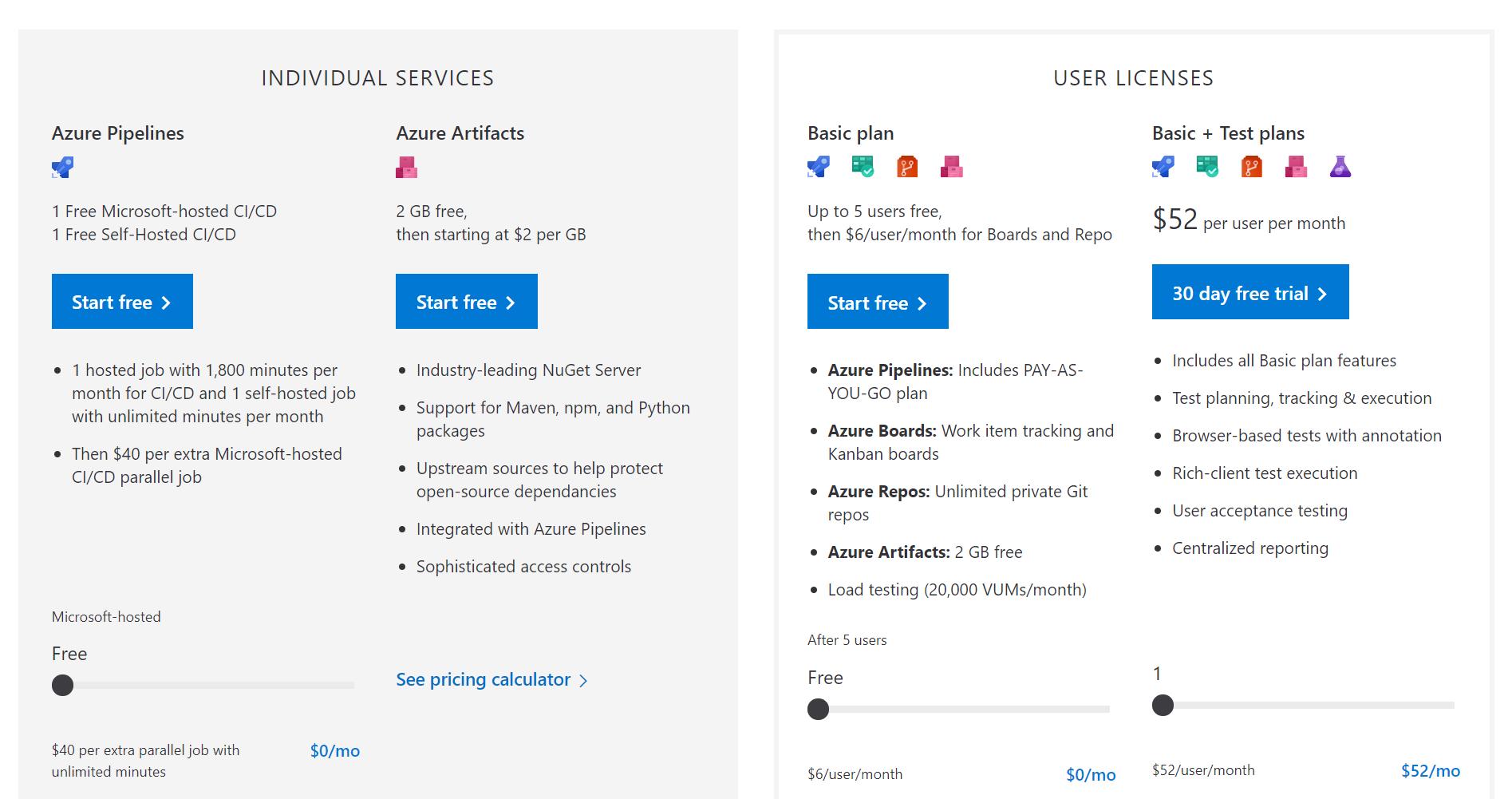 Azure DevOps pricing