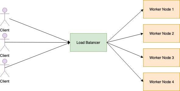 loadbalancer.jpg