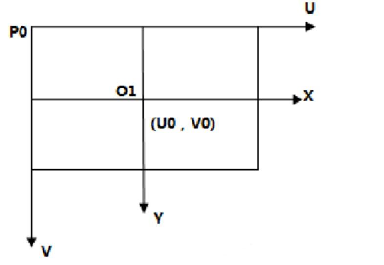 pixel_coordinate.png