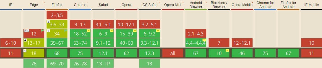 Browser support for CSS3 Filters