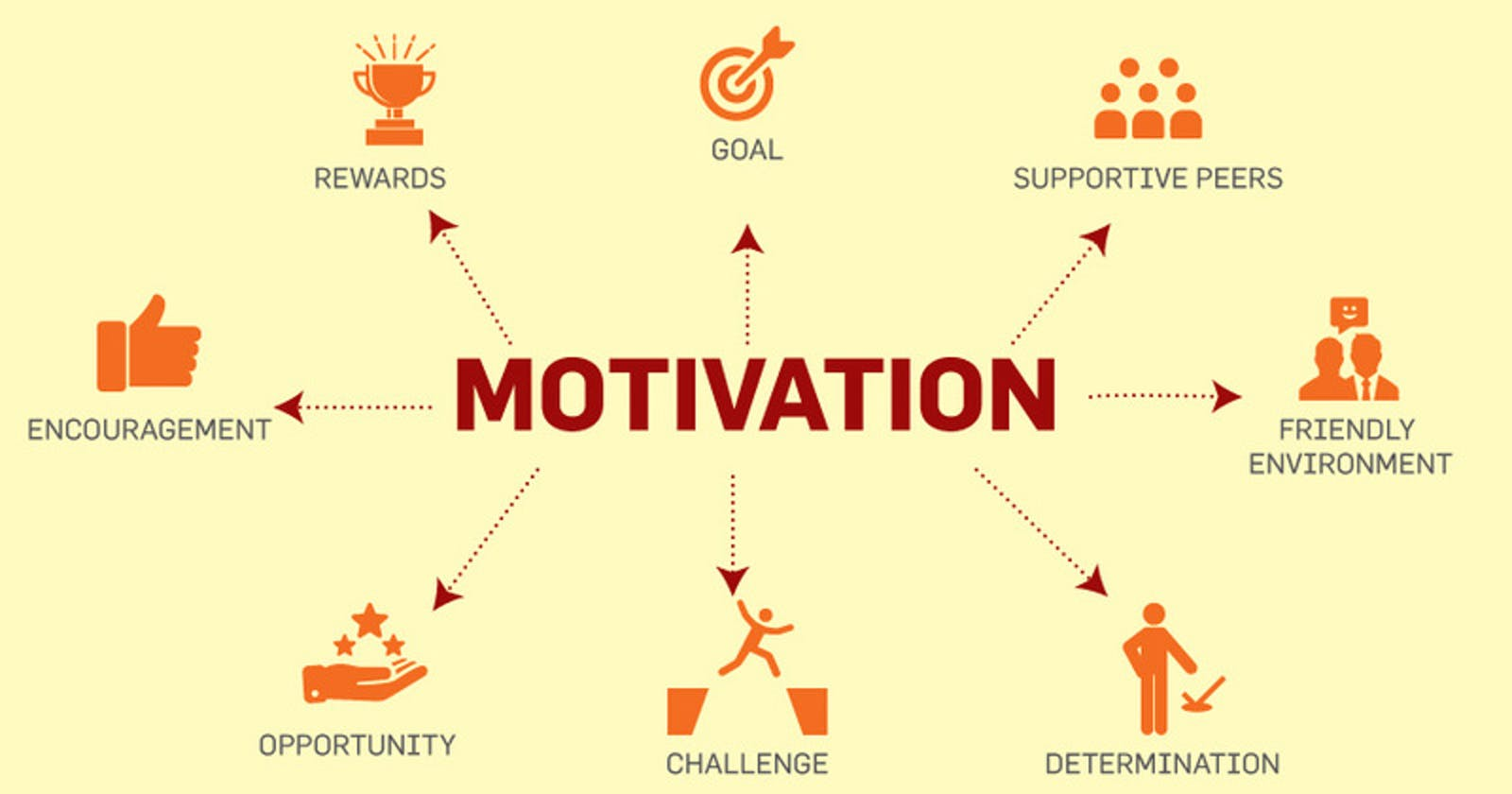 To motivate or not to demotivate?