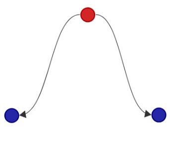 Flux tree(1).PNG