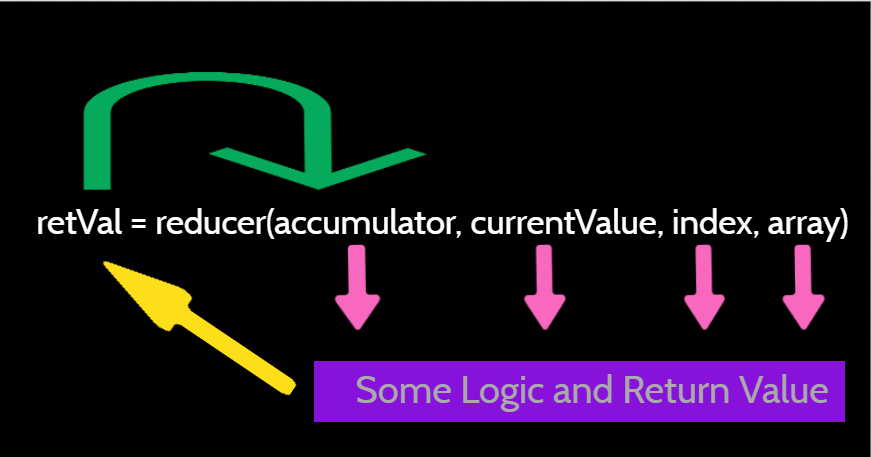 reducer.png