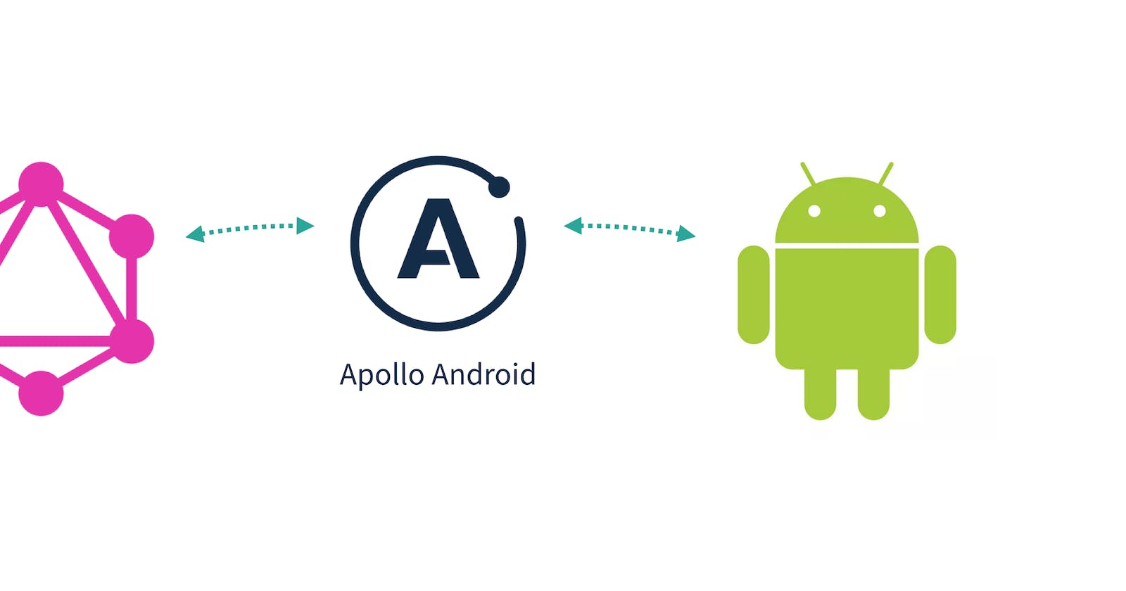 Exploring Apollo GraphQL for Android - Real-world examples