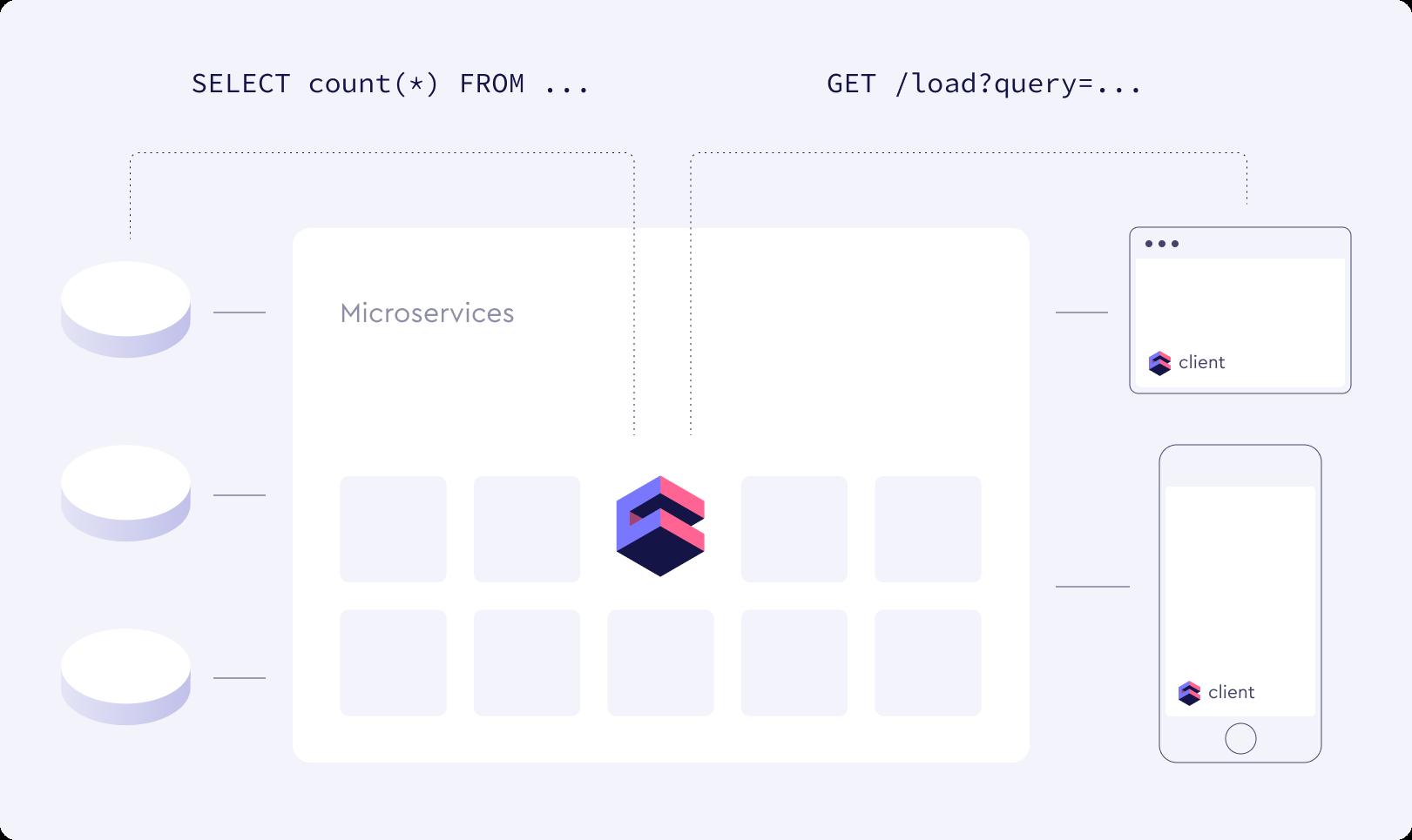 cubejs-design-1.png