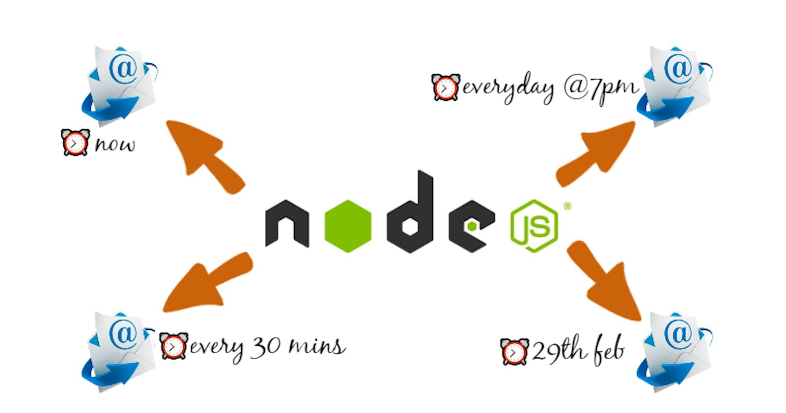Send and Schedule e-mails from a Node.js app