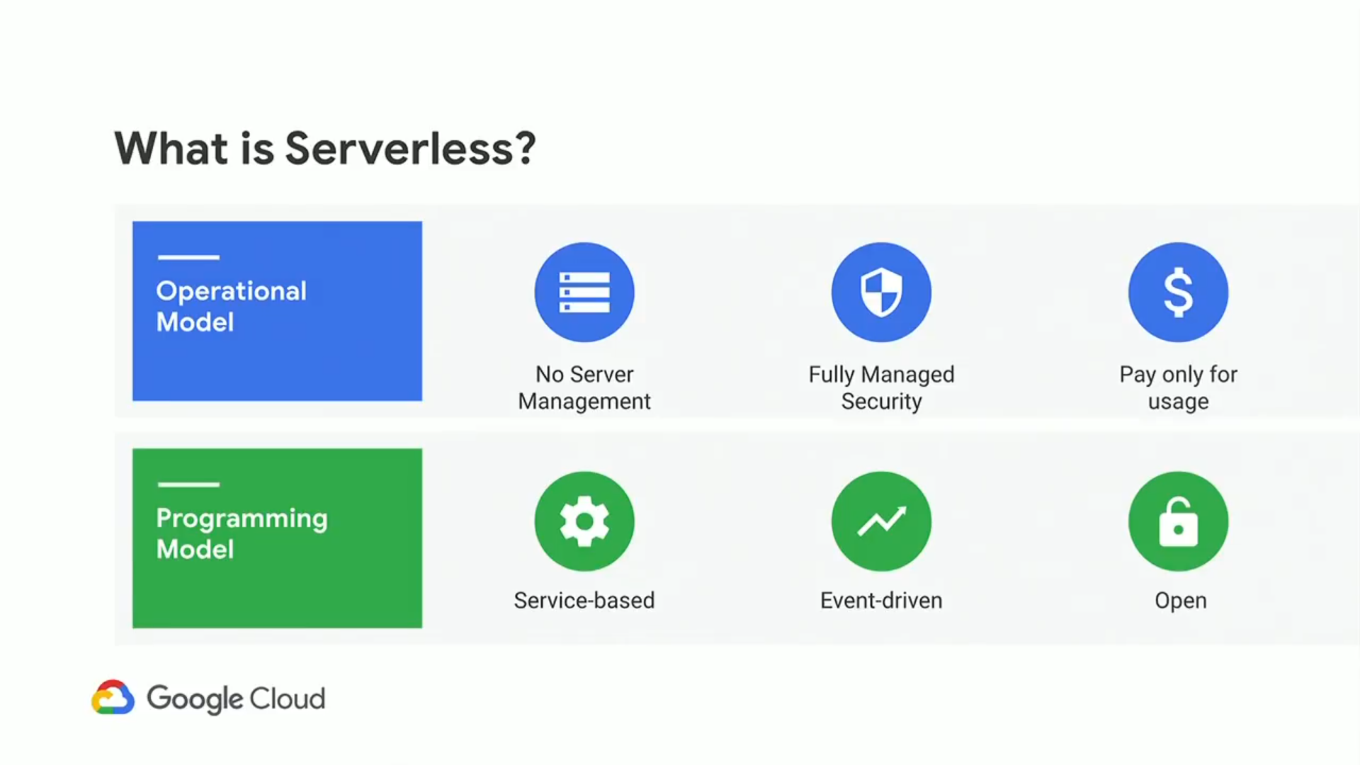 serverless-intro.png