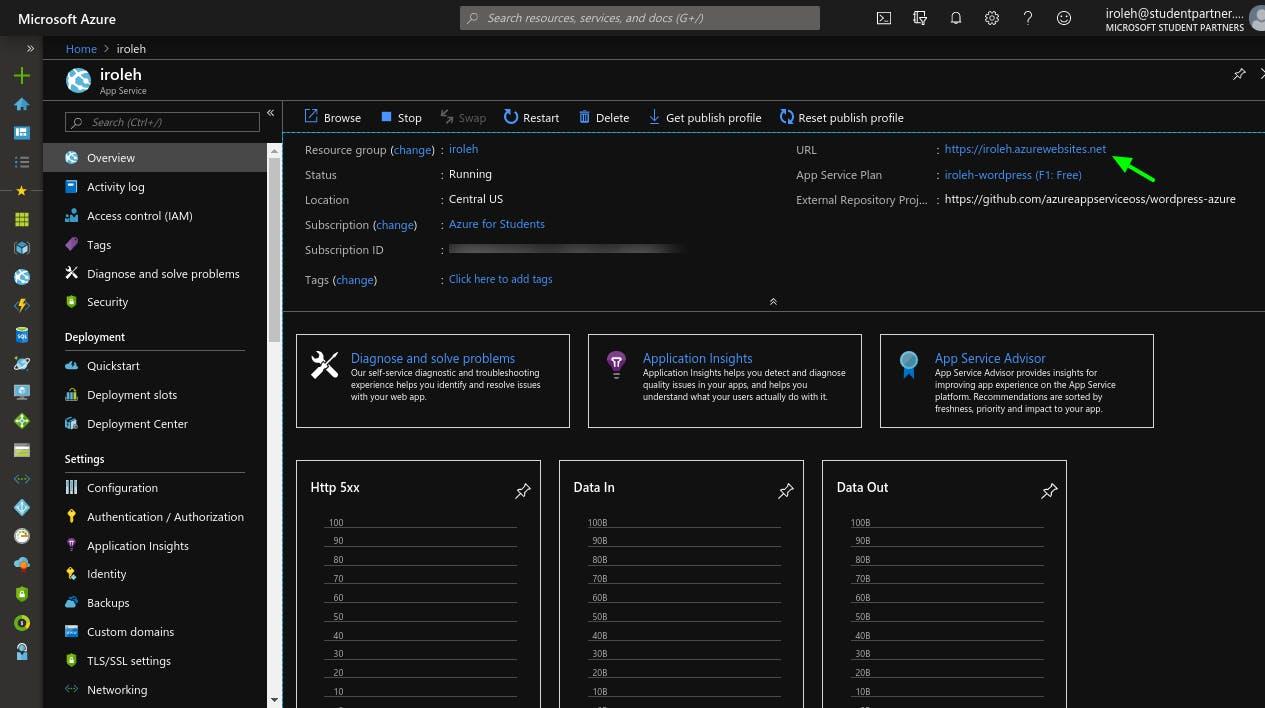 7 - iroleh - Microsoft Azure.png