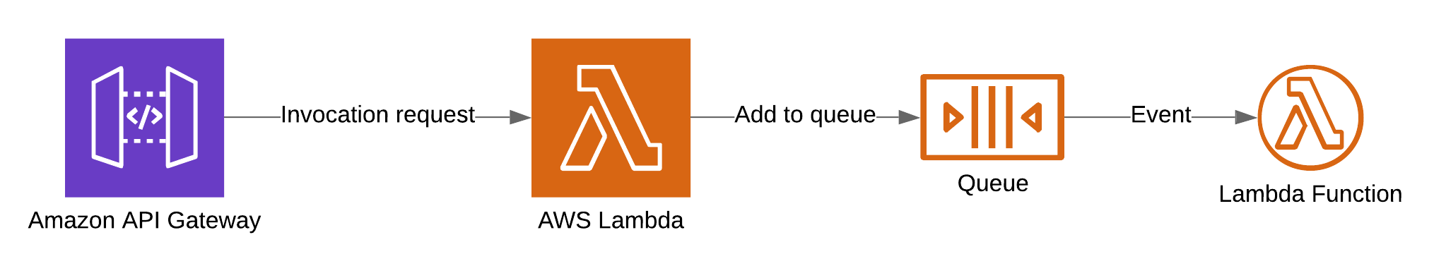 Anatomy of Lambda(11).png