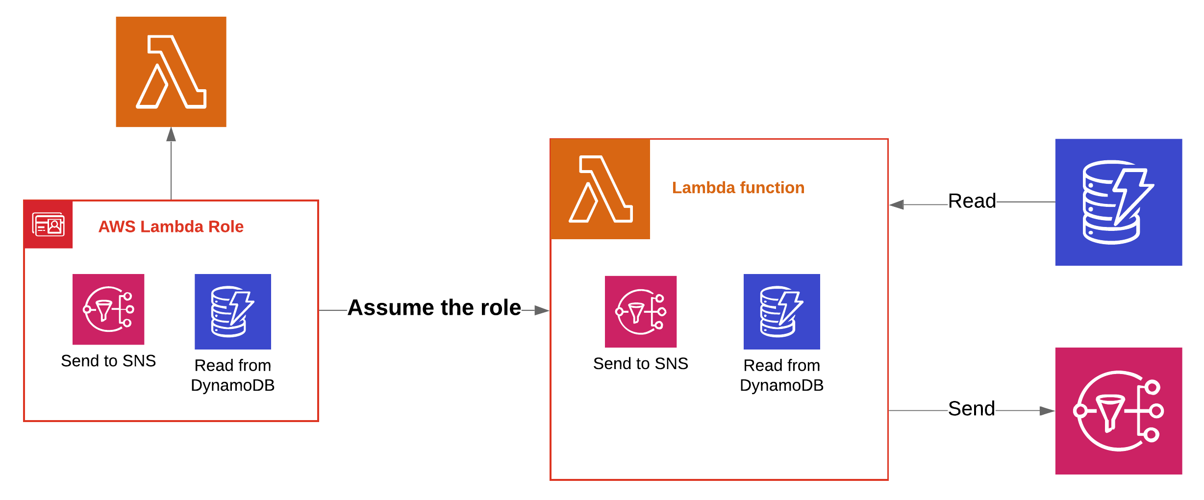 Anatomy of Lambda(12).png