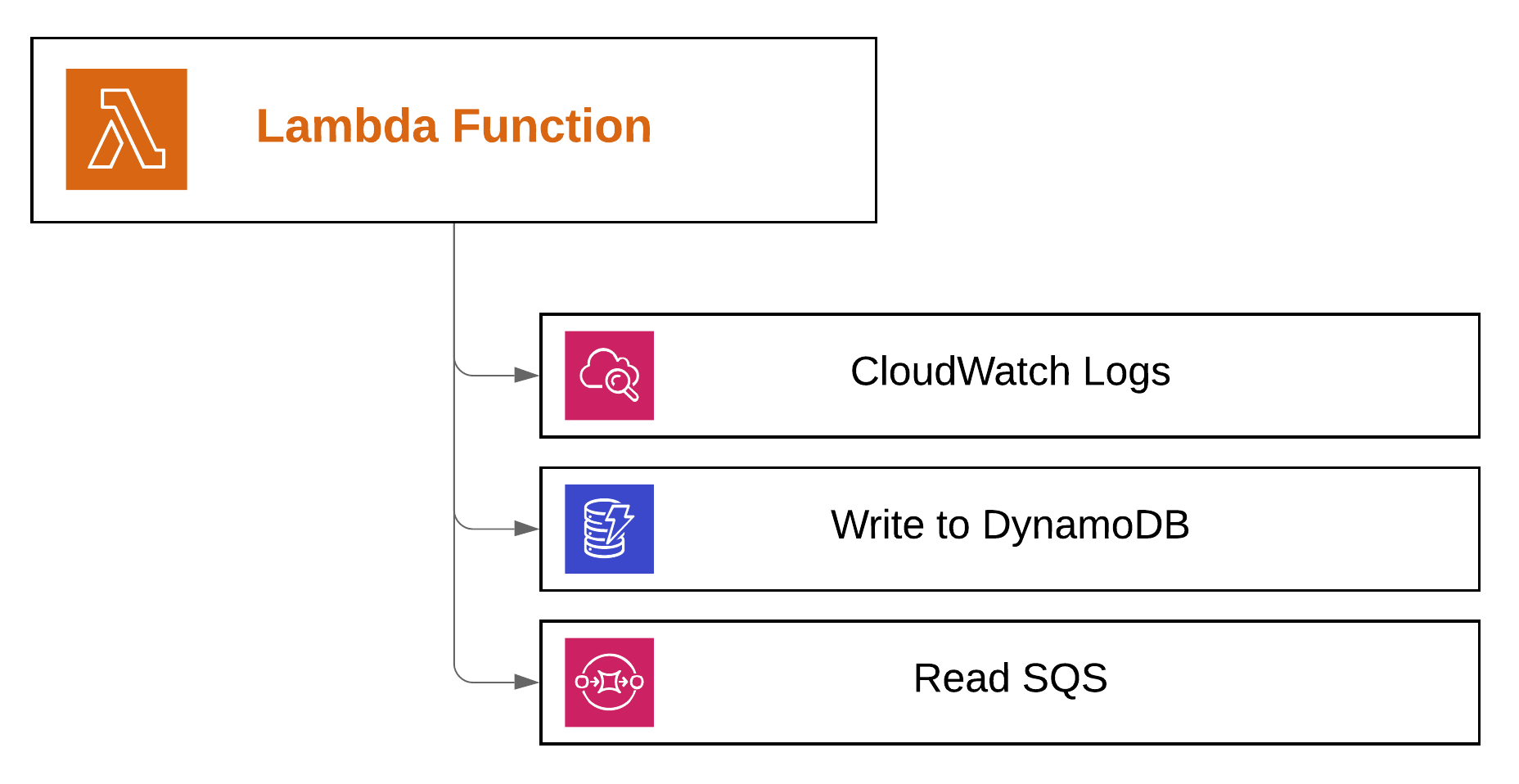 Anatomy of Lambda(13).png