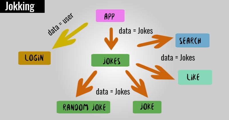 jokking_data_flow.png