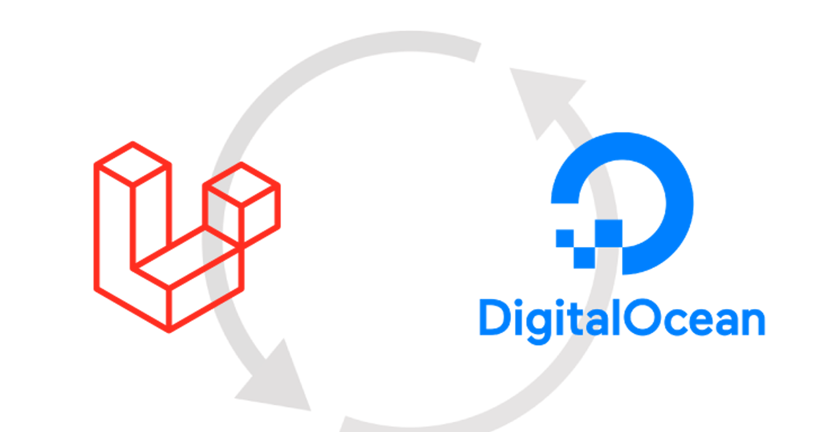 Backup MySQL to DigitalOcean