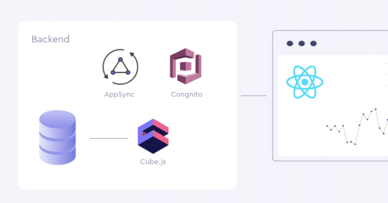 React Dashboard Ultimate Guide. Part 2: Authentication and GraphQL API