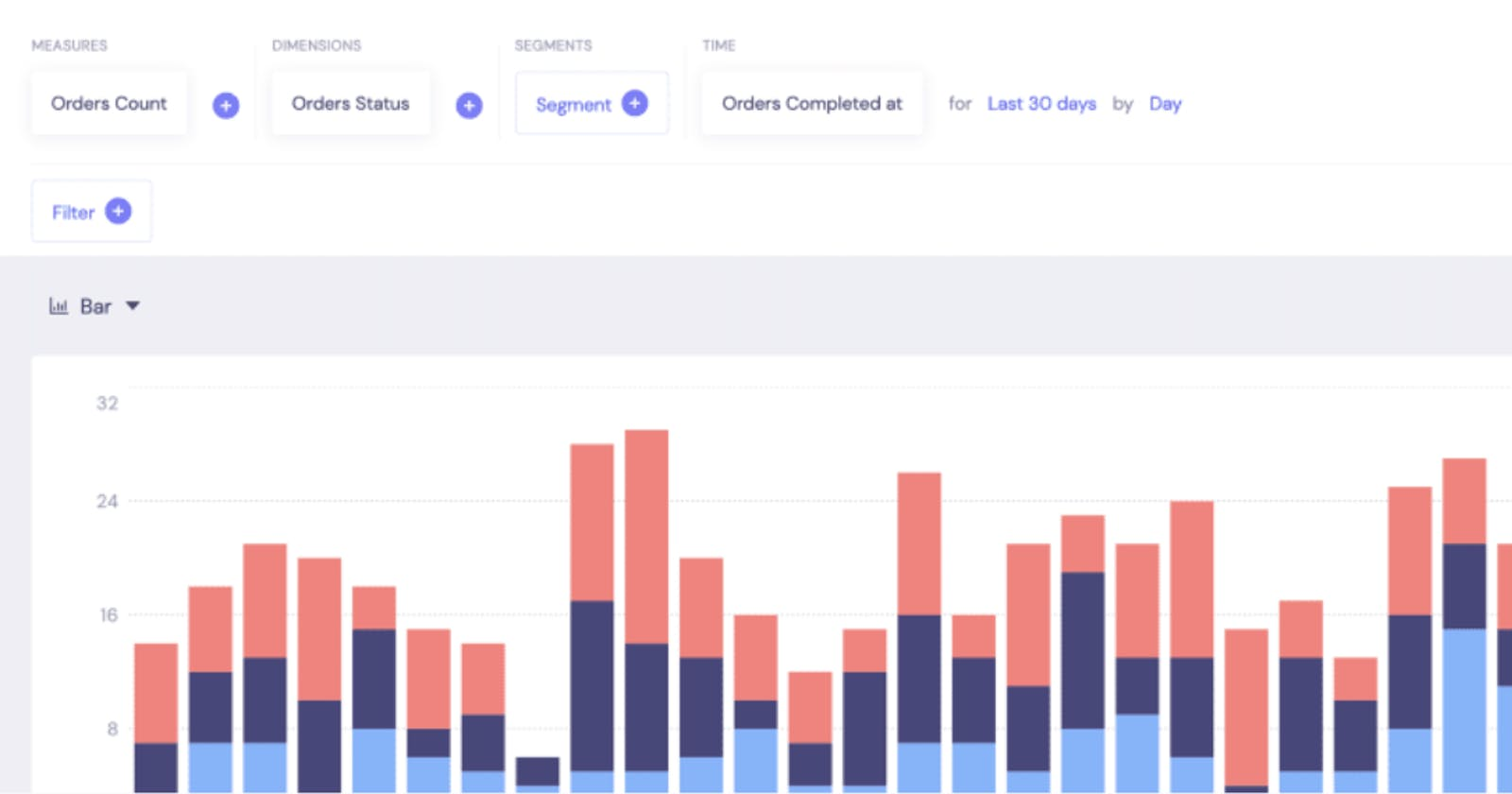 React Dashboard Ultimate Guide. Part 3: Customize UI