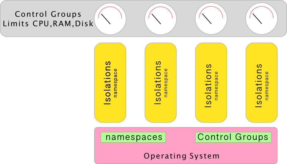 Group 3@1x.png