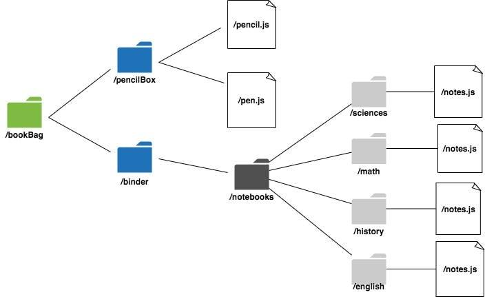 PathsDirectories (1).jpg