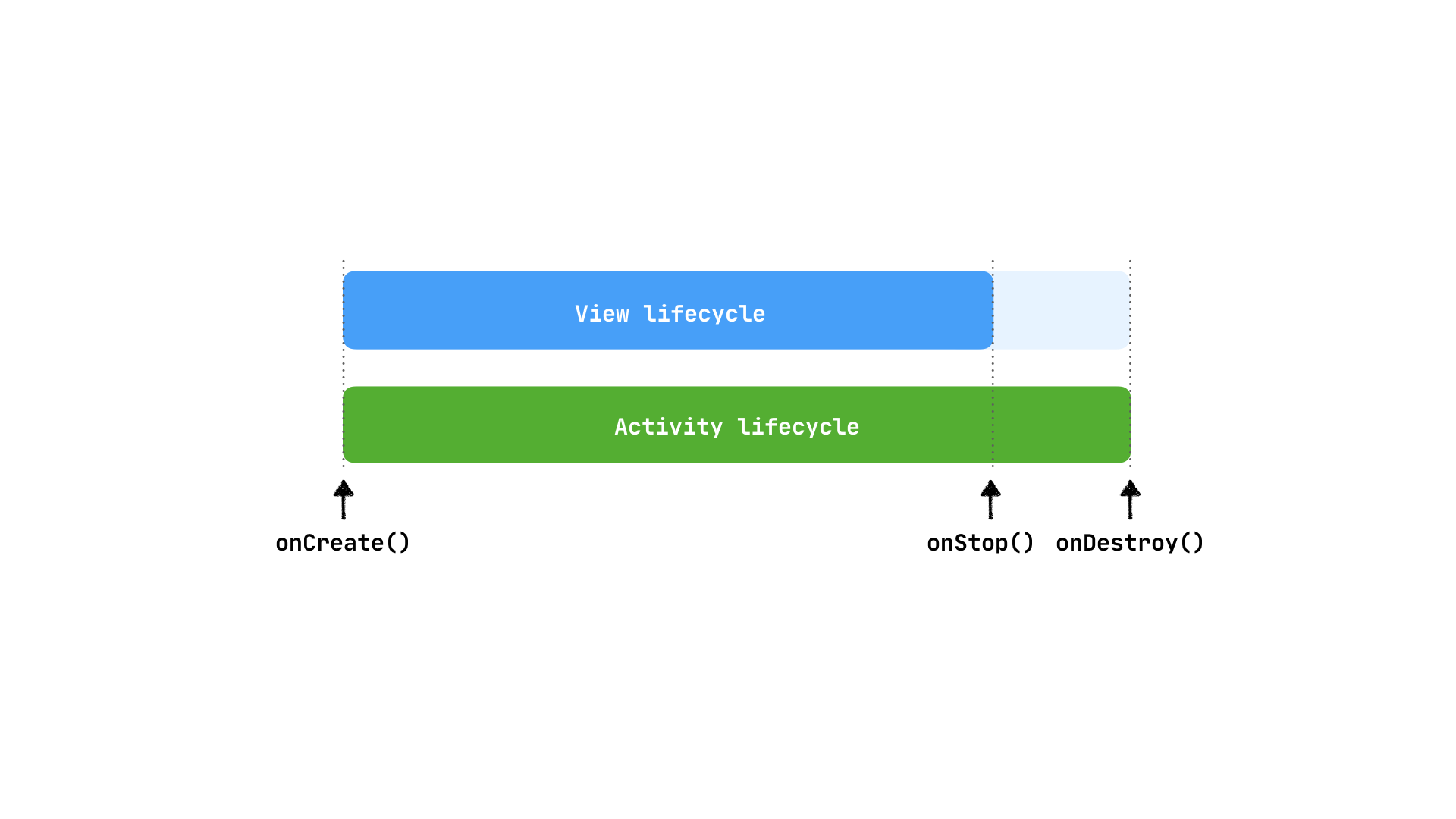 activity_lifecycle.001.png