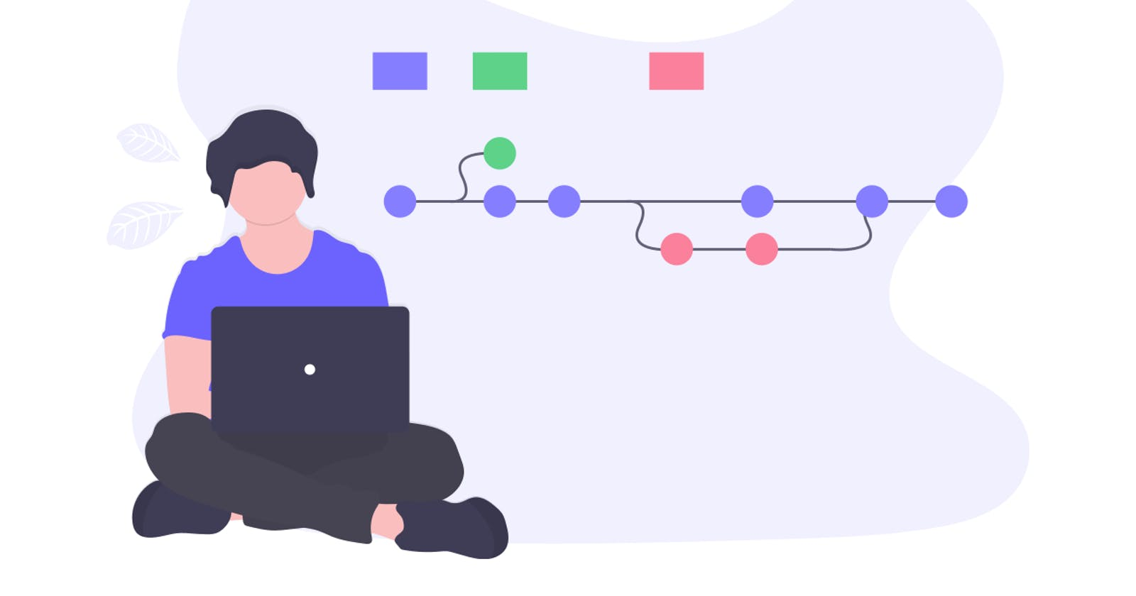 How to Remove All the Git Branches Except the Master Locally
