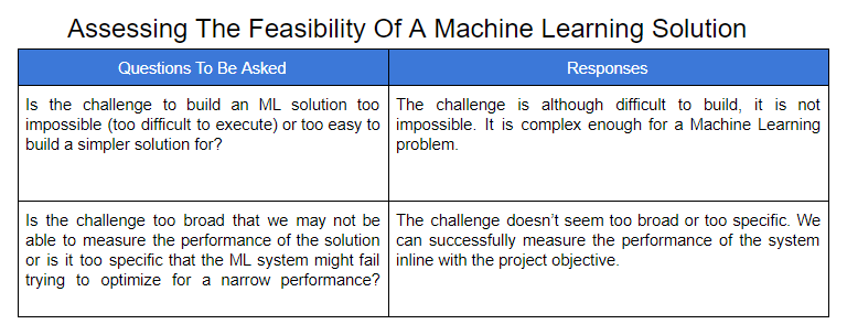 Assessing Feasibility.png