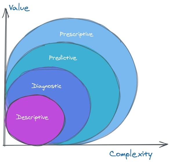 05_analytics-type.png