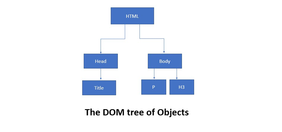 domtree.PNG