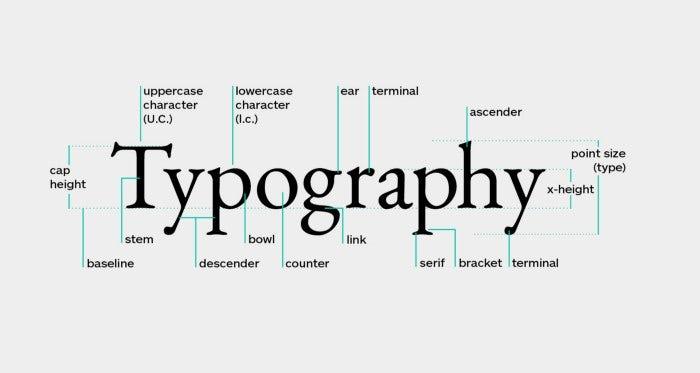 Typograyhy