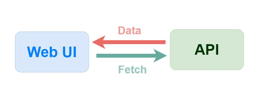 web-api-datafetch.png