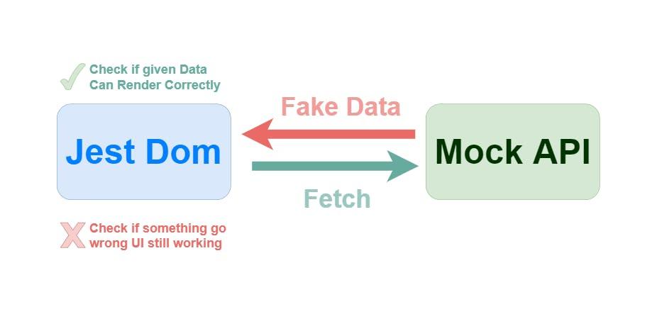 web-api-datafetch-Test.png