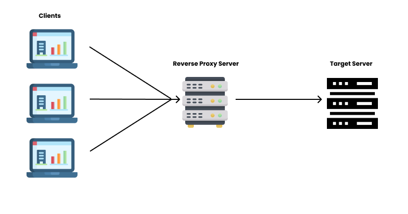 Reverse Proxy Server.png