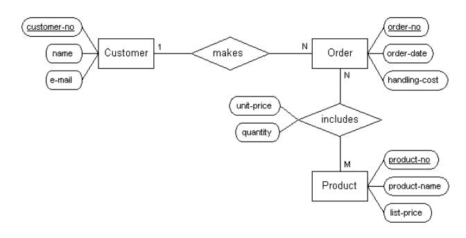 er diagram.png