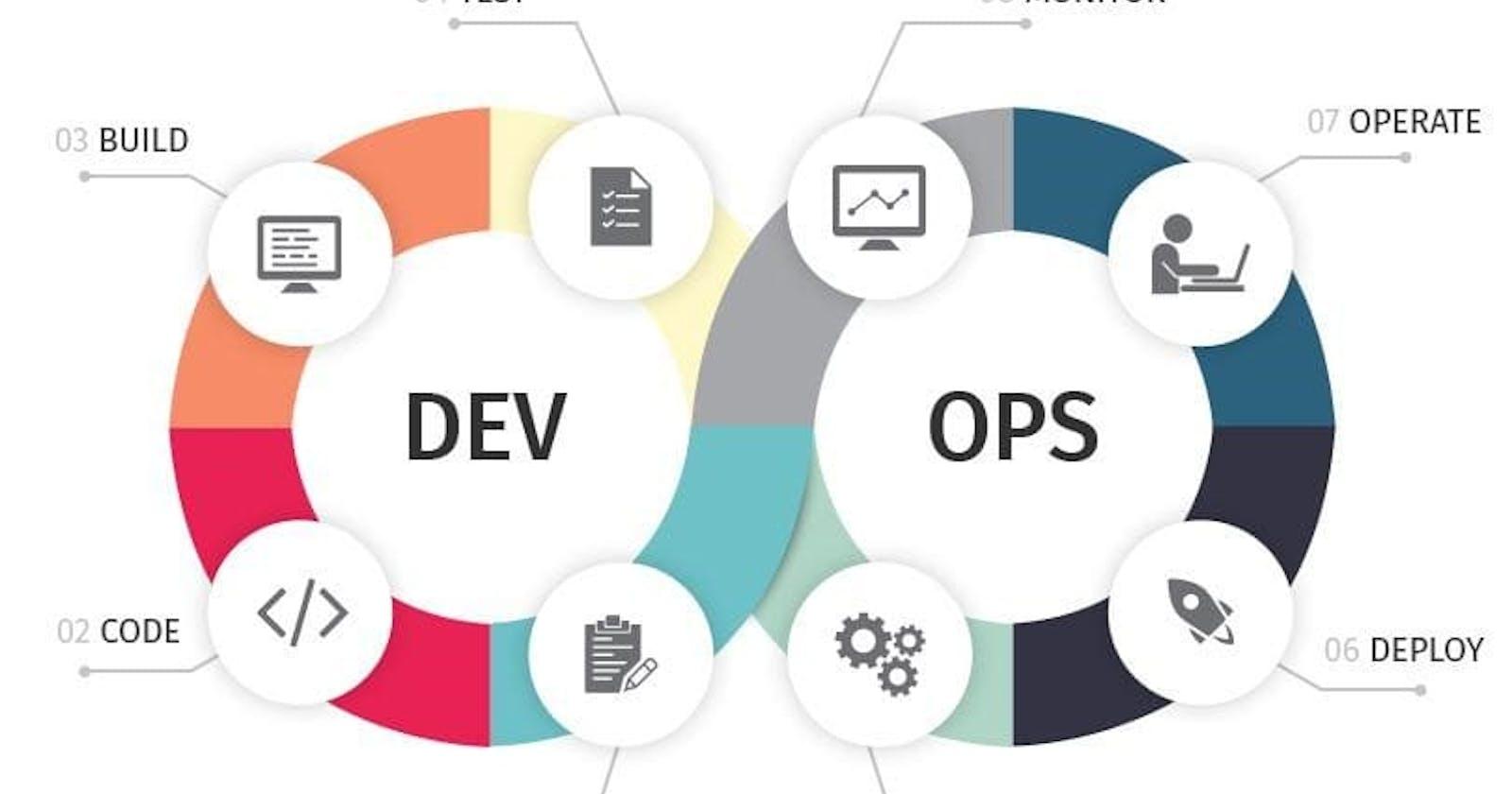 The Busy Developer's Guide to DevOps