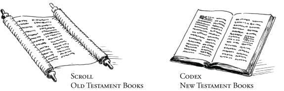 dia-scroll-codex.jpg