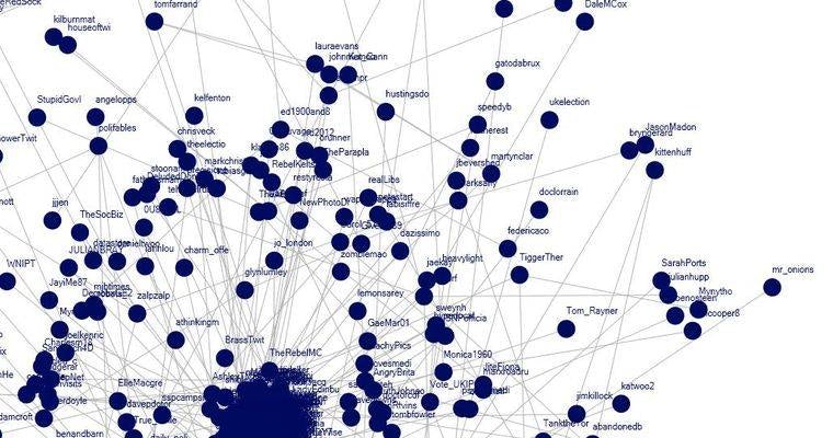xtwitter-social-graph-example-1.jpg.pagespeed.ic.2DlED36HDD.jpg