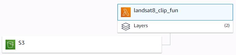lambda_pipe.png