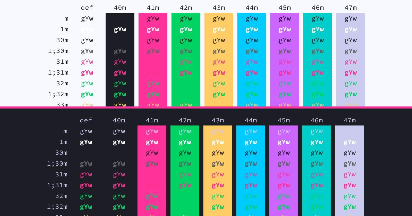 iTerm colour schemes