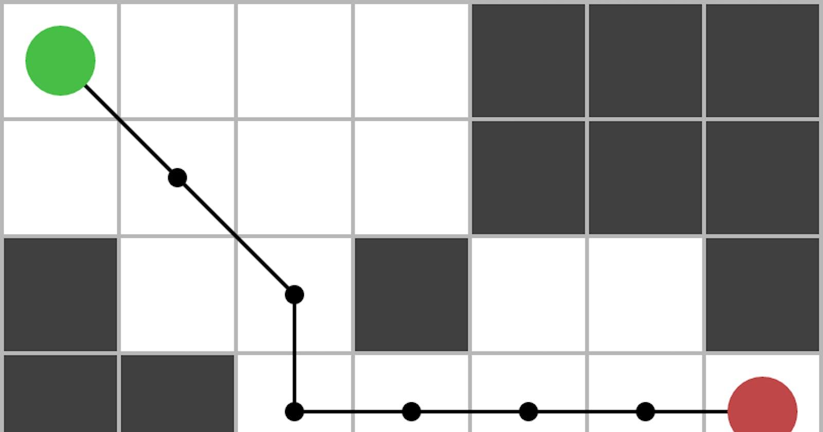 Pathfinding Algorithms