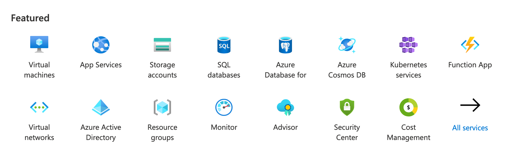 Popular Azure resources