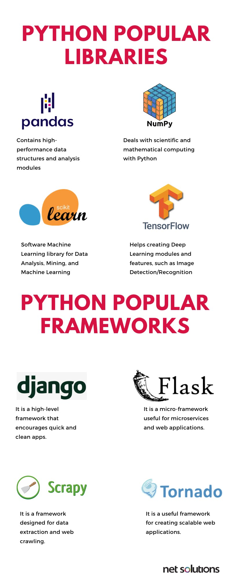 Top-Python-frameworks-and-libraries.png
