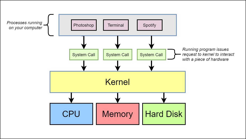 03-kernel.png