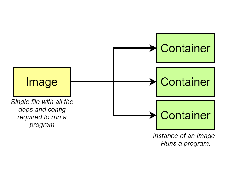 11-imagetocontainer.png